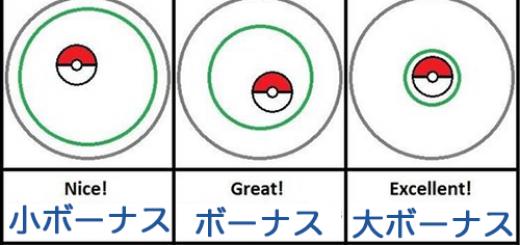 ポケモンGO  モンスターボールでボーナス獲得する方法